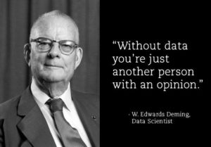 citation Edwards Deming
