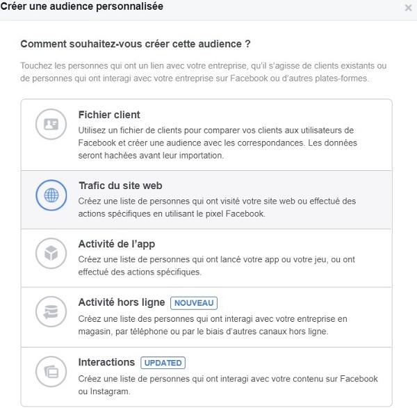 Publicité Facebook audience personnalisée